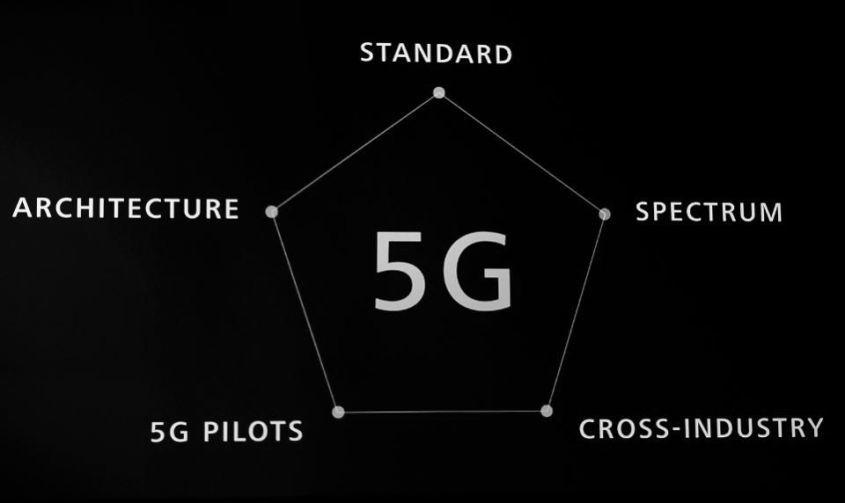 Huawei готовится представить смартфон для сетей 5G!