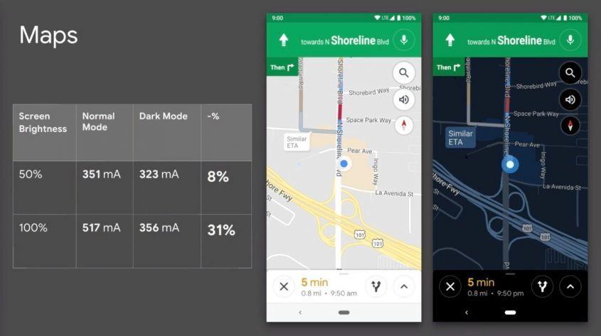 Темные темы в приложениях продлят время работы смартфона!